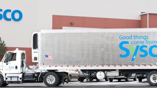 Supply Scan   Food Logistics